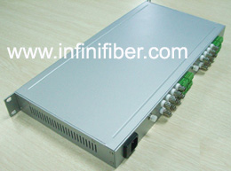 16 Channel Video to Fiber Optic Equipment