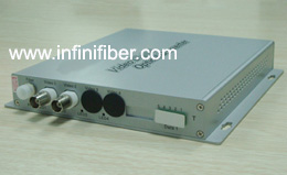 2 Channel Fiber Optic Video Transmitter Receiver